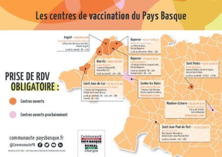 Covid-19 – Les centres de vaccination au Pays Basque
